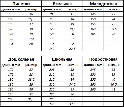 Таблица размеров детской обуви - Детская одежда в